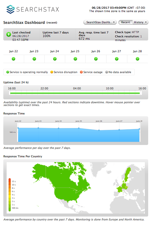 Detail view of the SearchStax Dashboard Status Page