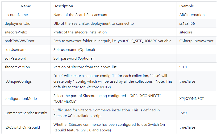 Sitecore Solr Plugin Config Form Fields