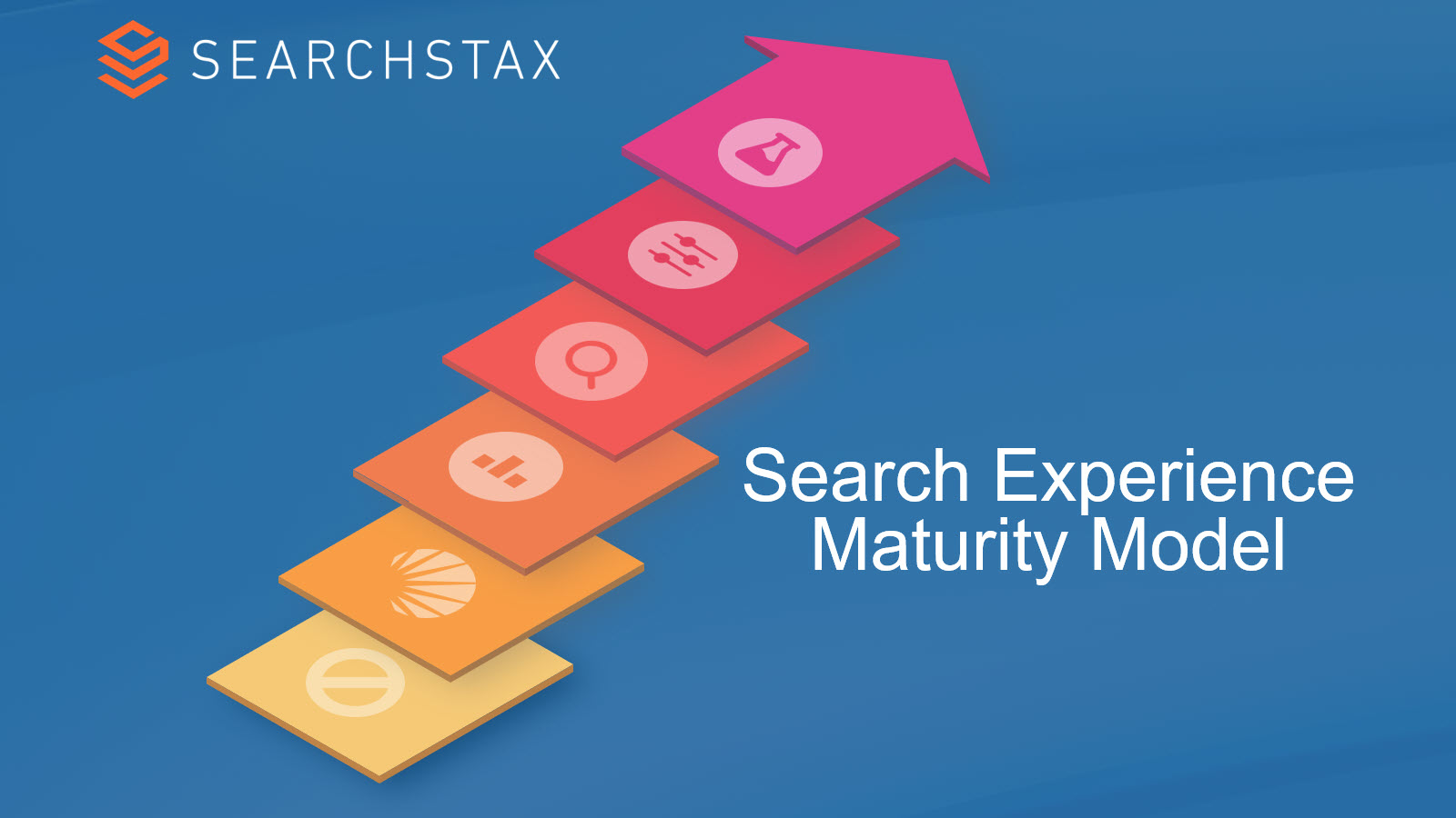 SearchStax Search Experience Maturity Model