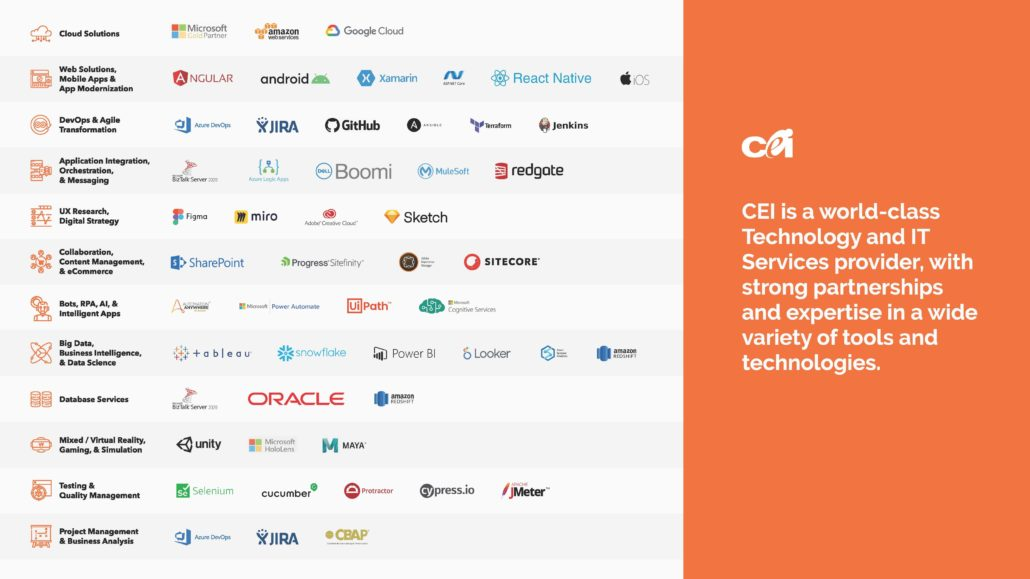 CEI Solutions