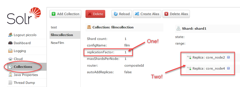 Managed Solr Collection Display
